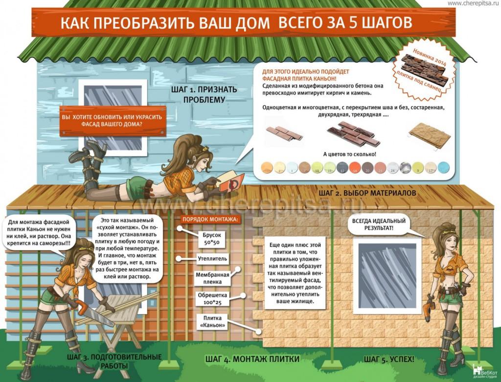 Инфографика для интернет-магазинов