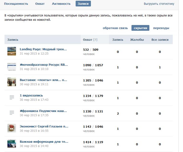Как посмотреть количество просмотров поста Вконтакте?