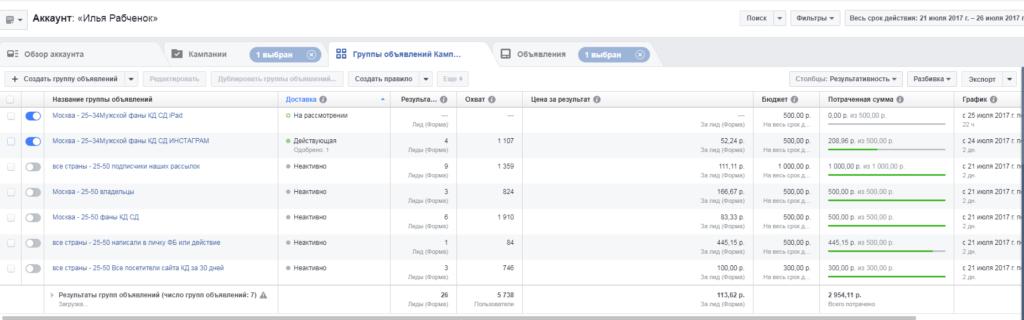 Платная реклама формы Facebook по 100 рублей