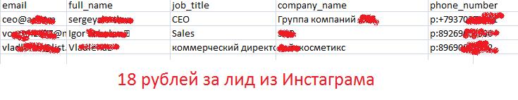 Лиды по 18 рублей